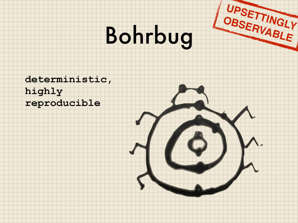 Bohrbug deterministic, highly reproducible UPSE...