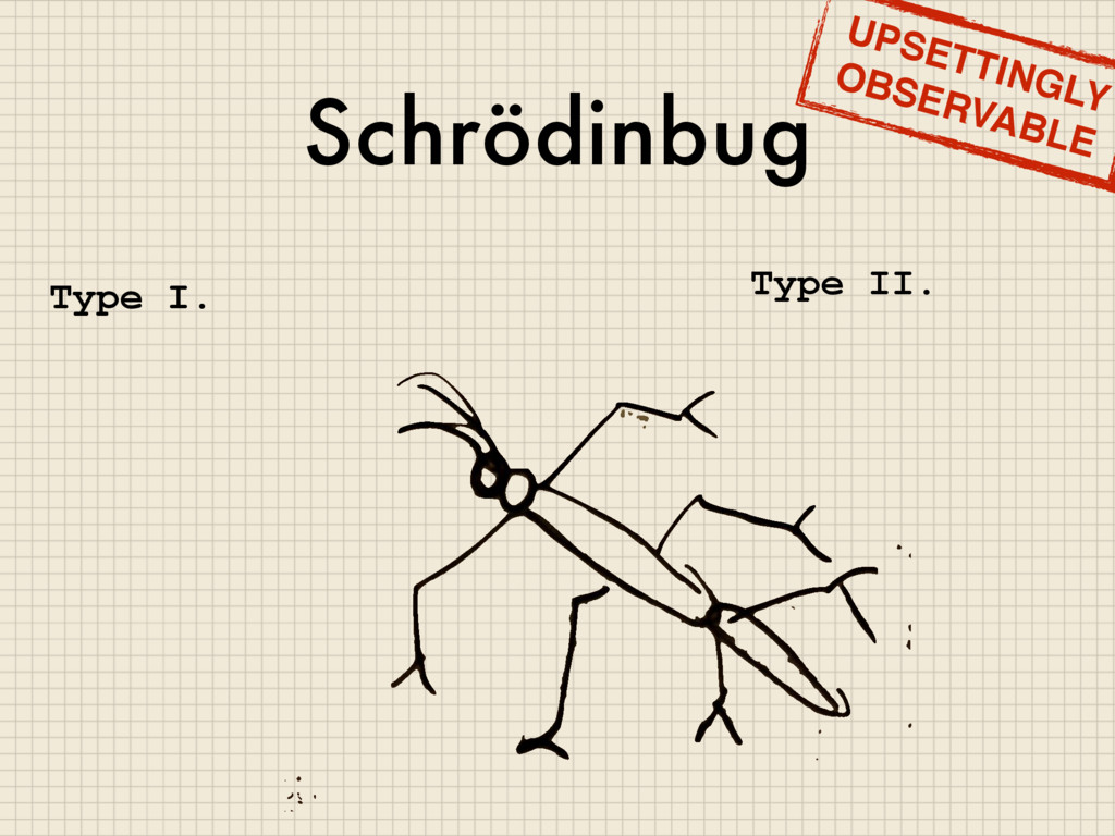Schrödinbug UPSETTINGLY OBSERVABLE Type I. Type...