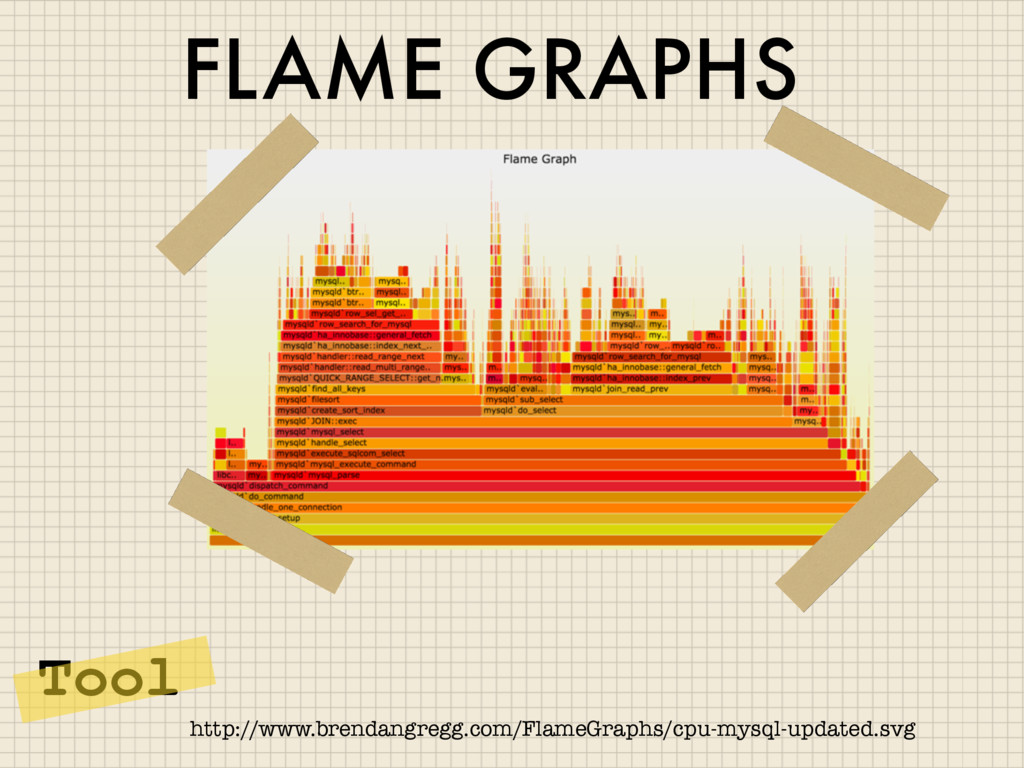 FLAME GRAPHS http://www.brendangregg.com/FlameG...