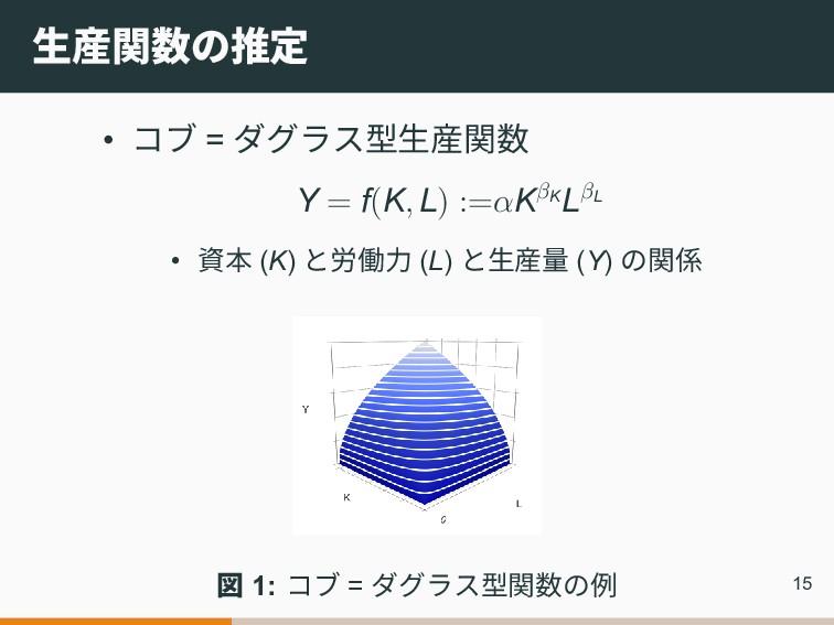 生産関数の推定 • コブ = ダグラス型生産関数 Y = f(K, L) :=αKβKLβL ...
