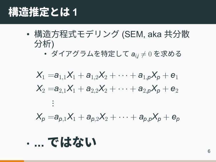 構造推定とは 1 • 構造方程式モデリング (SEM, aka 共分散 分析) • ダイアグラ...
