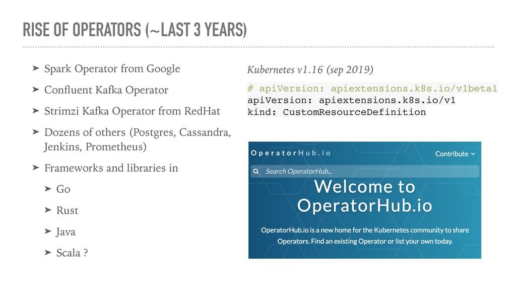 RISE OF OPERATORS (~LAST 3 YEARS) ➤ Spark Opera...