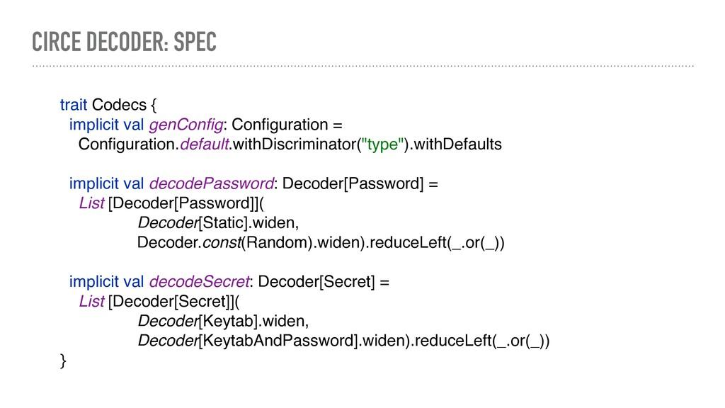 CIRCE DECODER: SPEC trait Codecs { implicit val...