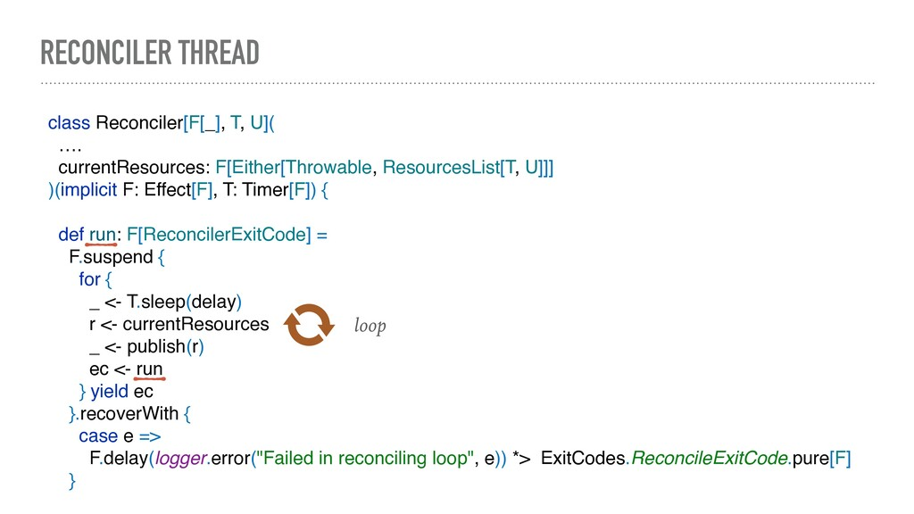 RECONCILER THREAD class Reconciler[F[_], T, U](...