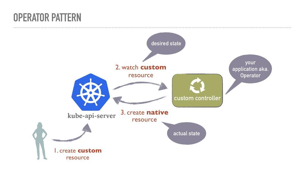 OPERATOR PATTERN kube-api-server 1. create cust...
