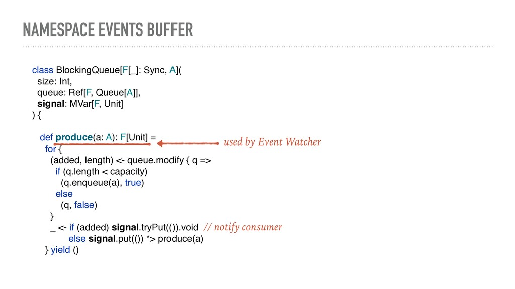 NAMESPACE EVENTS BUFFER class BlockingQueue[F[_...