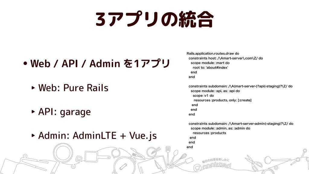 3アプリの統合 •Web / API / Admin を1アプリ ‣ Web: Pure Ra...