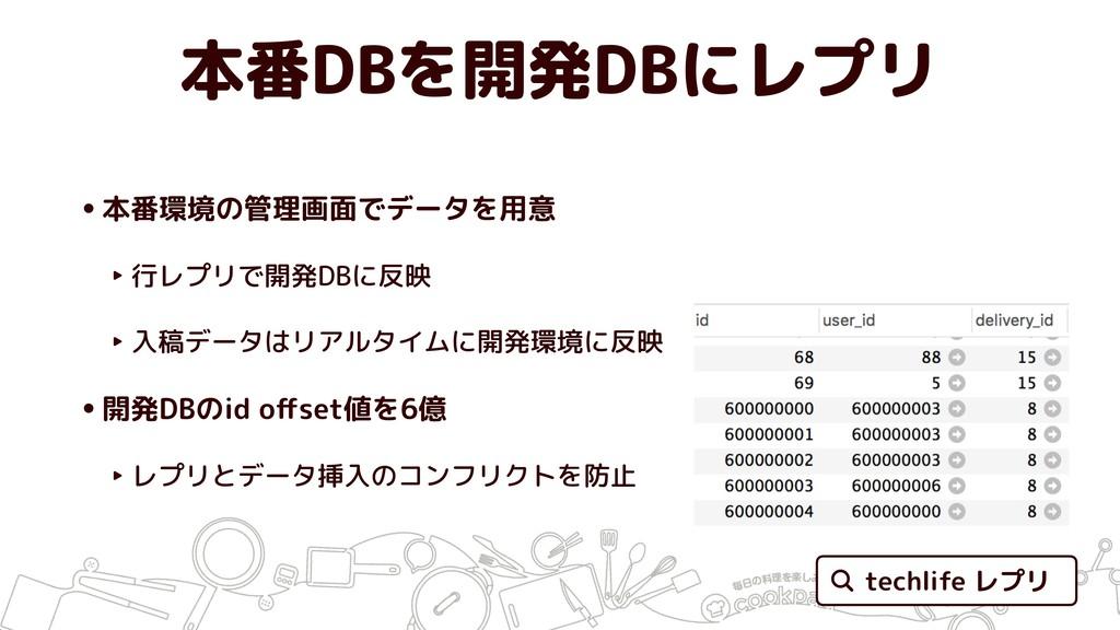 本番DBを開発DBにレプリ •本番環境の管理画面でデータを用意 ‣ 行レプリで開発DBに反映 ...