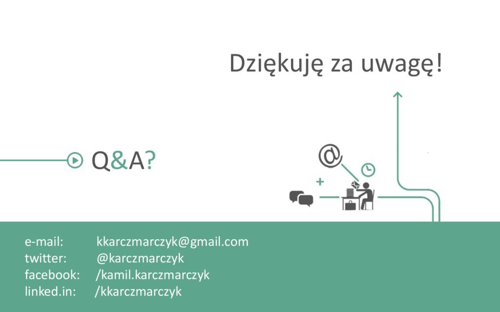 e-mail: kkarczmarczyk@gmail.com twitter: @karcz...