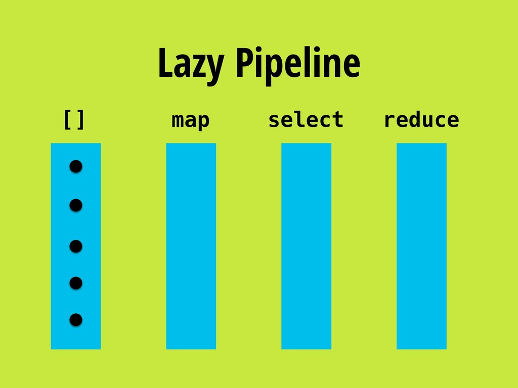 Lazy Pipeline [] map select reduce