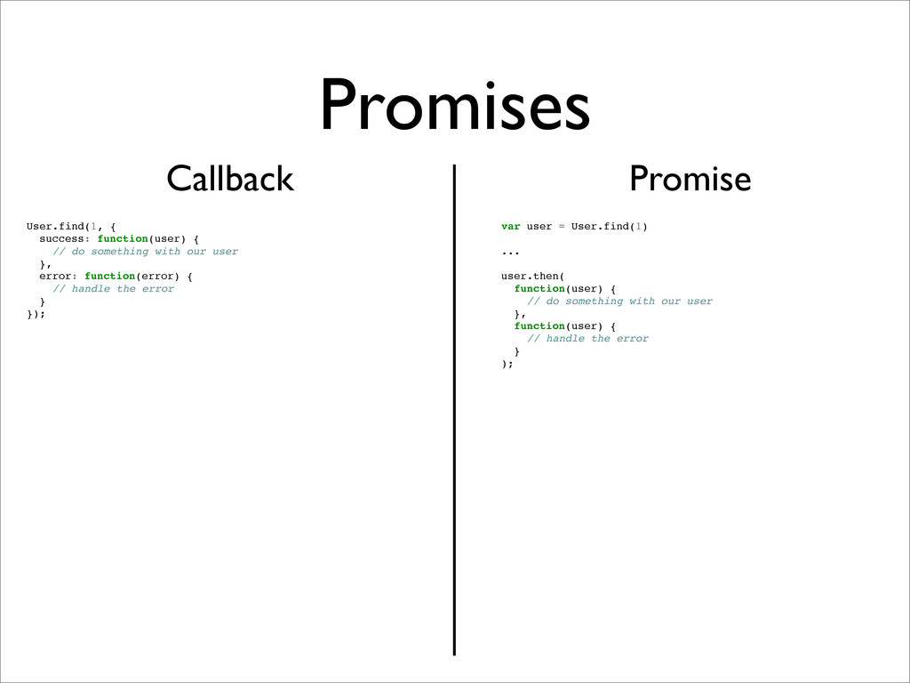 Promises Callback Promise var user = User.find(...