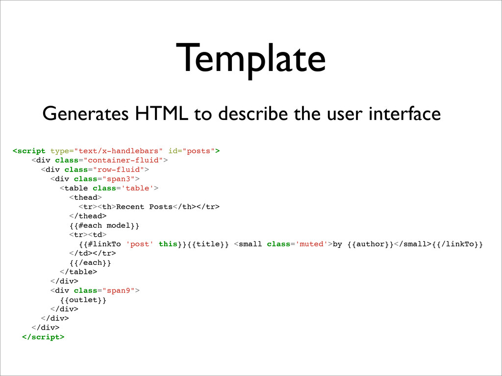 Template Generates HTML to describe the user in...