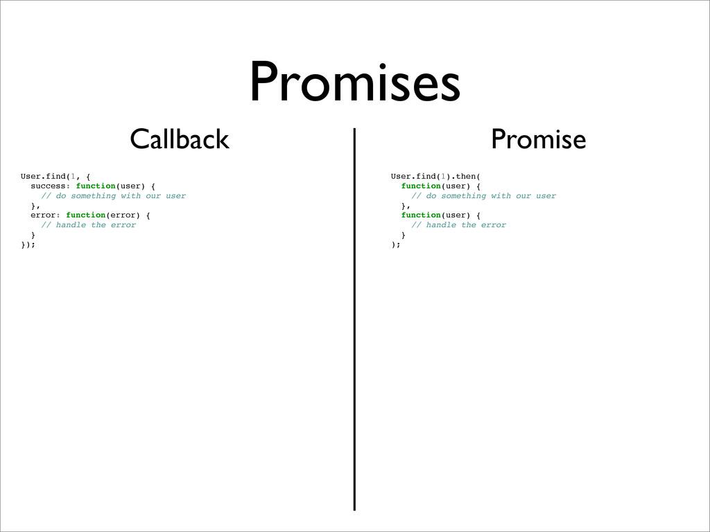 Promises Callback Promise User.find(1).then( fu...