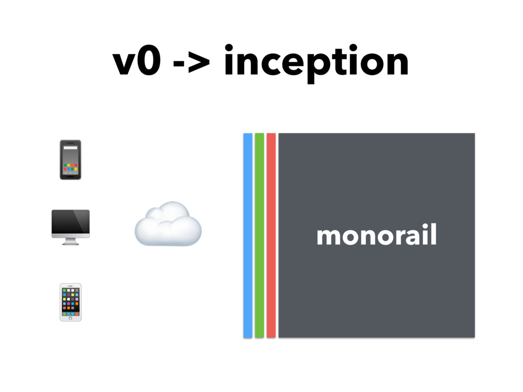 ☁ monorail   v0 -> inception