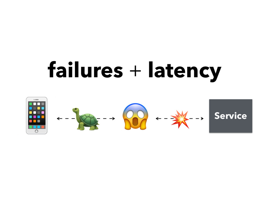 failures + latency  Service