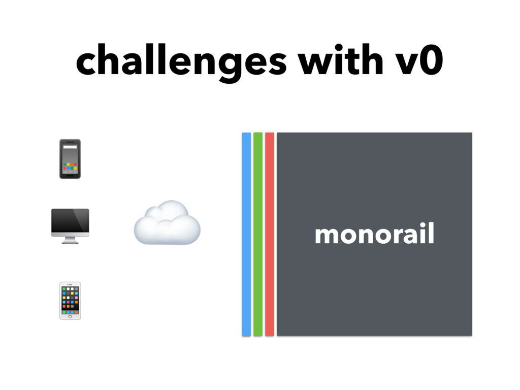 ☁ monorail   challenges with v0