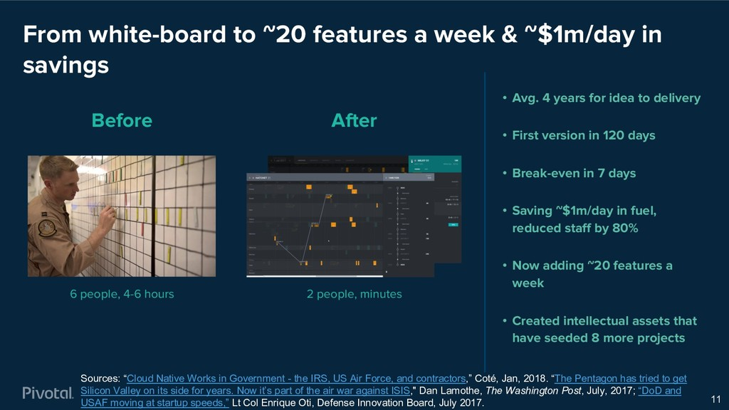 From white-board to ~20 features a week & ~$1m/...