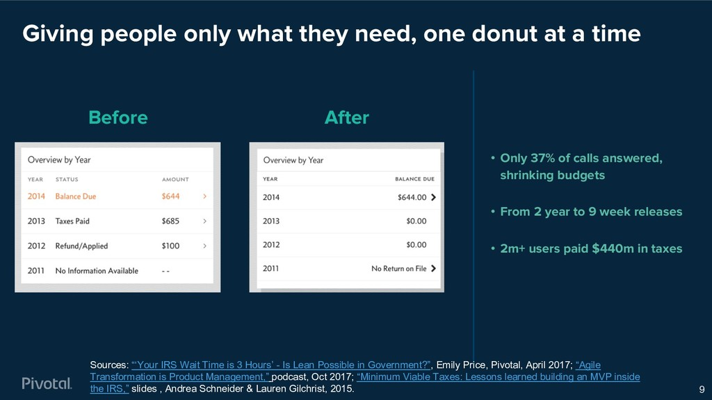 Giving people only what they need, one donut at...