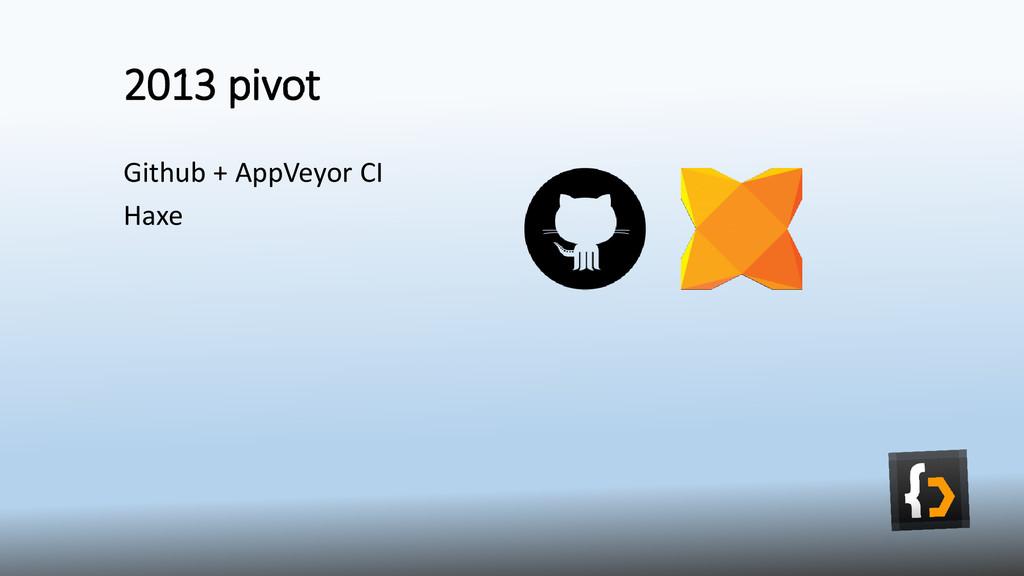 2013 pivot Github + AppVeyor CI Haxe