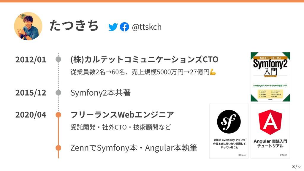 / 72 ( ) CTO   2 60 5000 27 💪   Symfony 2   Web...