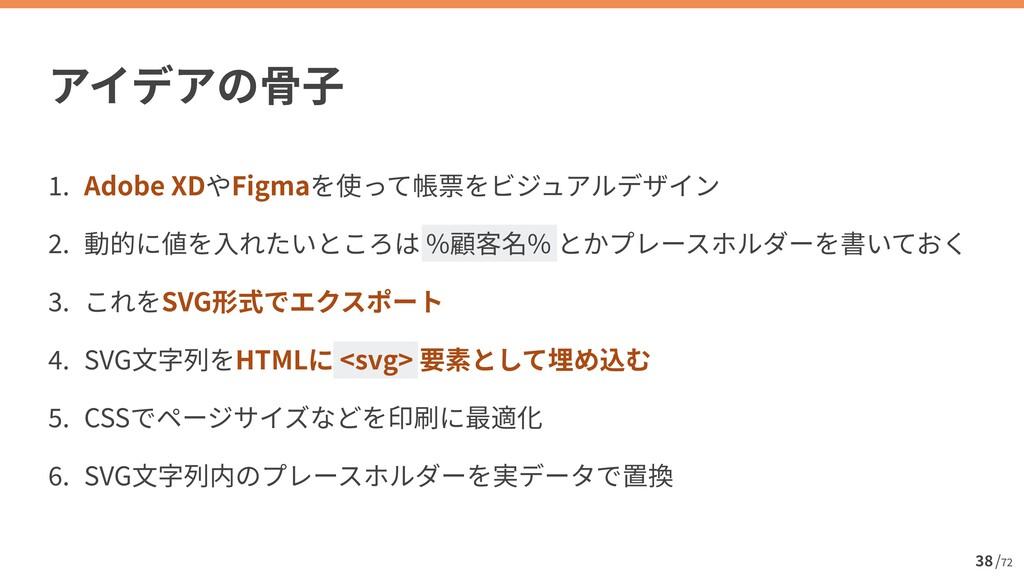 / 72 38 1 . Adobe XD Figma   2 . % %   3 . SVG ...