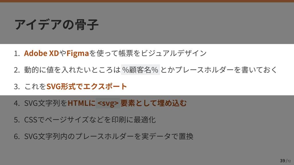 / 72 39 1 . Adobe XD Figma   2 . % %   3 . SVG ...