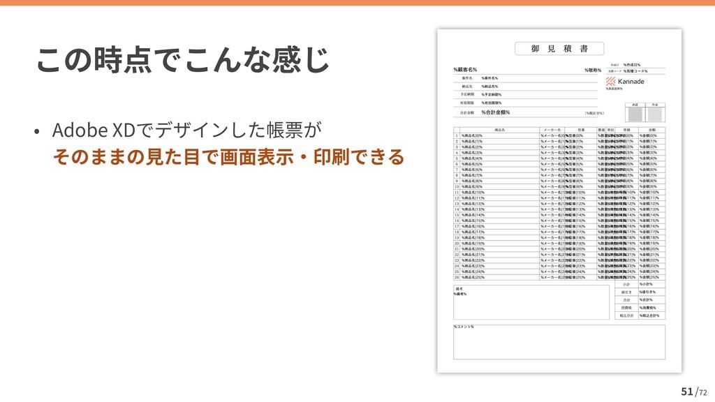 / 72 Adobe XD  51