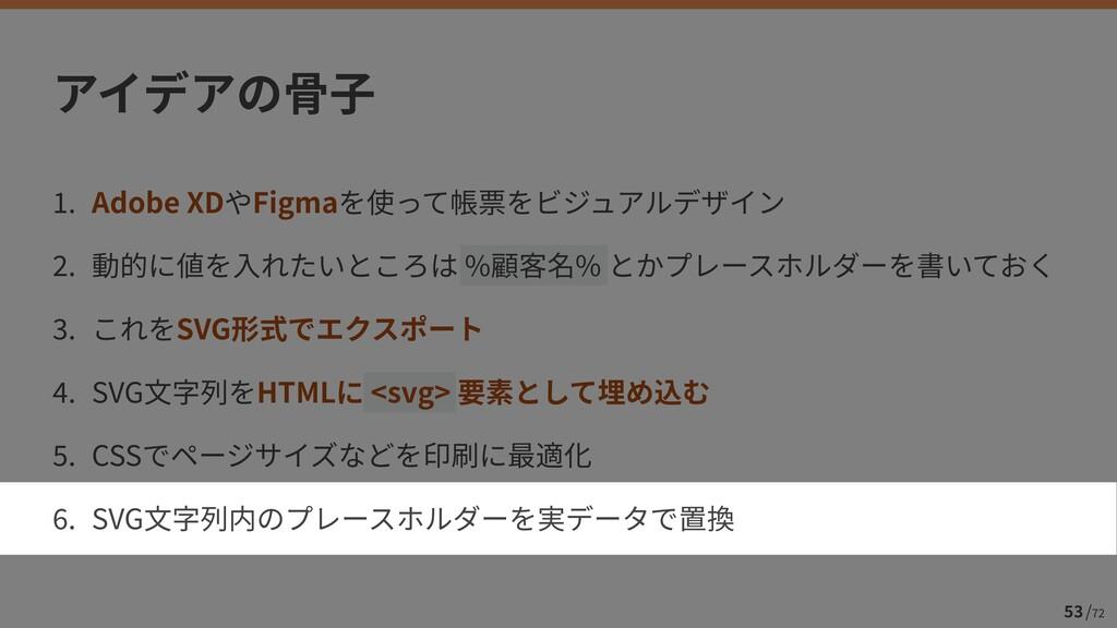 / 72 53 1 . Adobe XD Figma   2 . % %   3 . SVG ...