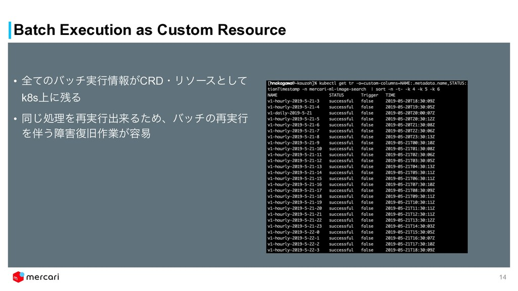 Batch Execution as Custom Resource • શͯͷόον࣮ߦใ...