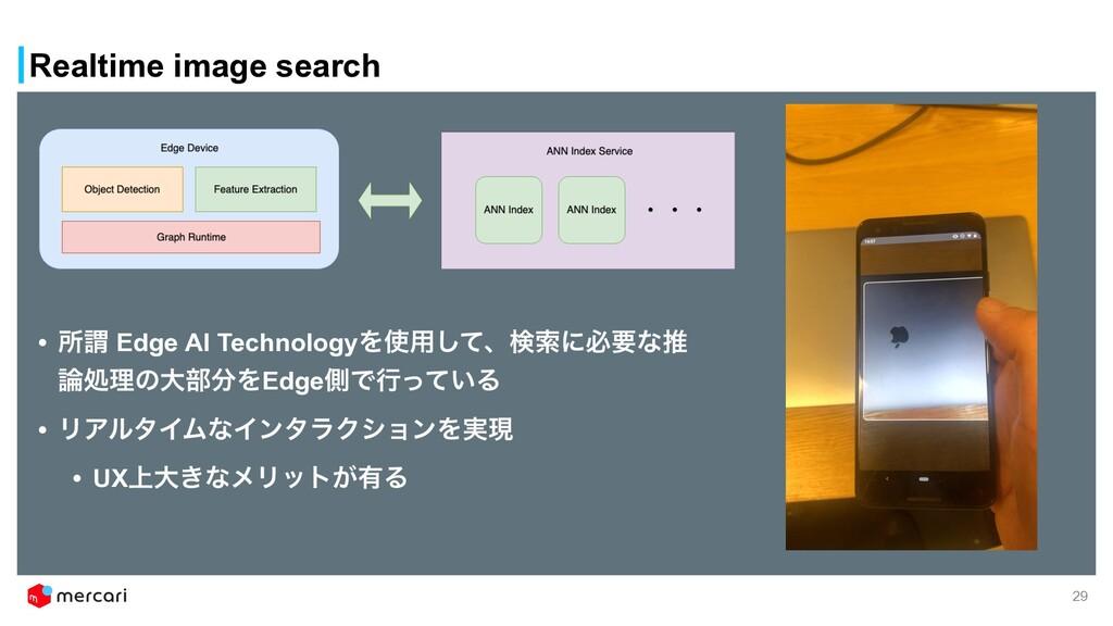 Realtime image search • ॴҦ Edge AI TechnologyΛ...
