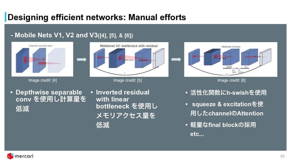 Designing efficient networks: Manual efforts - ...