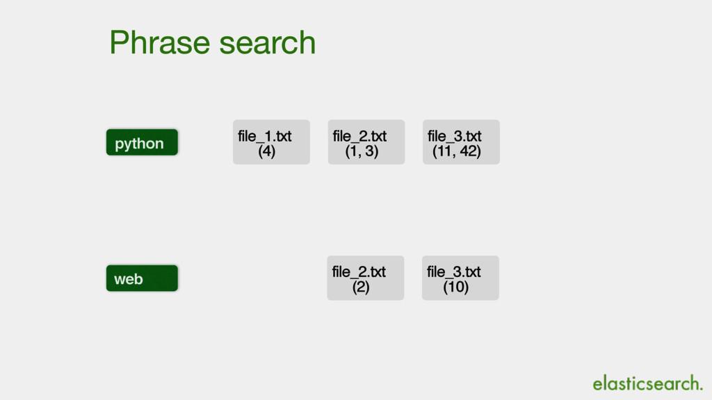 Phrase search python file_1.txt (4) file_2.txt ...