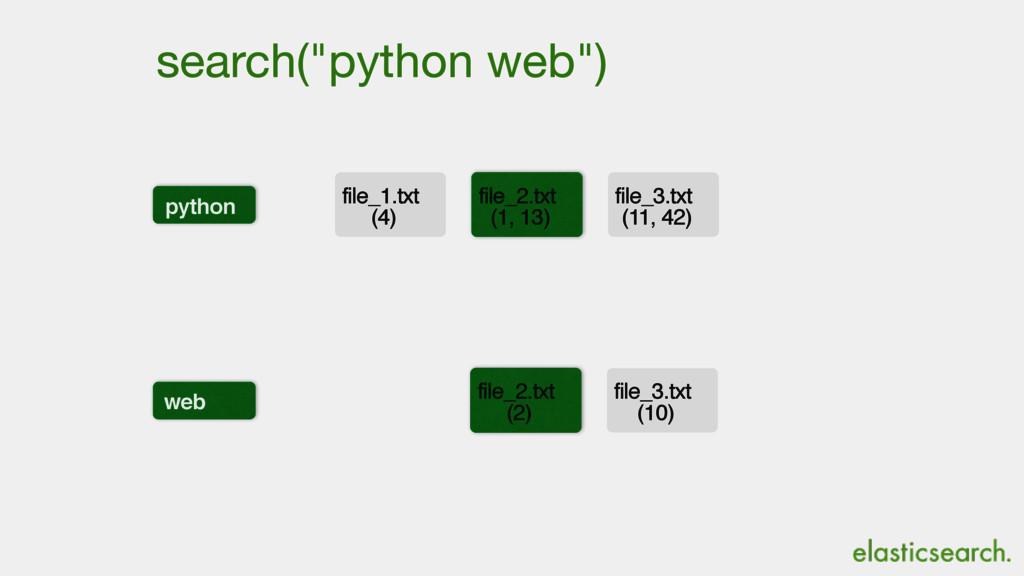 """search(""""python web"""") python file_1.txt (4) file..."""