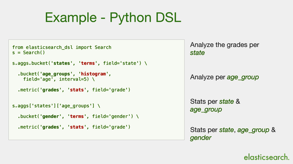 Example - Python DSL from elasticsearch_dsl imp...