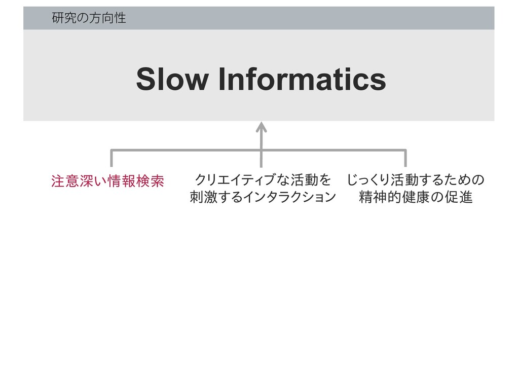 ݚڀͷํੑ Slow Informatics クリエイティブな活動を 刺激するインタラクショ...