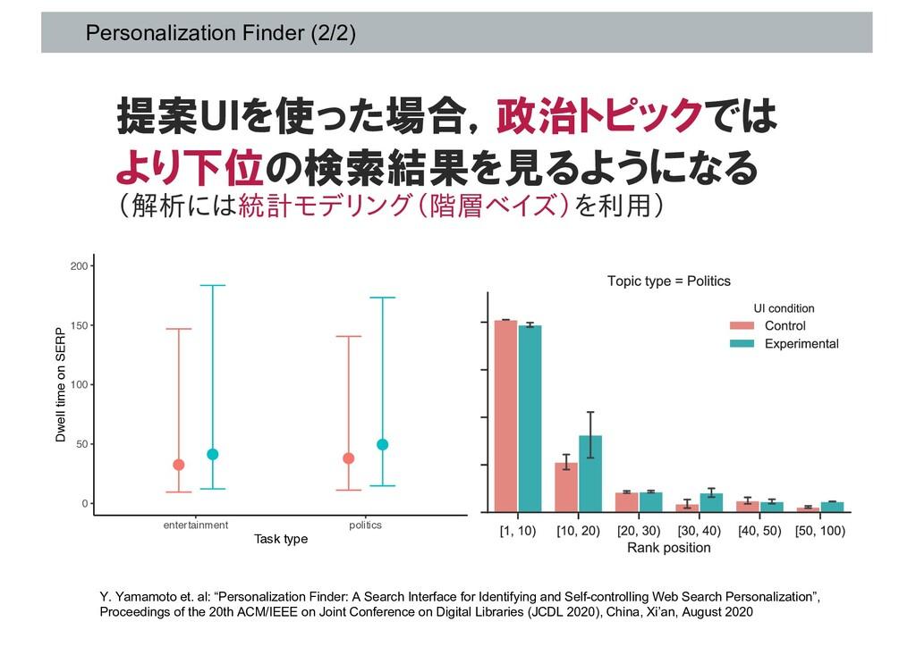 Personalization Finder (2/2) Y. Yamamoto et. al...