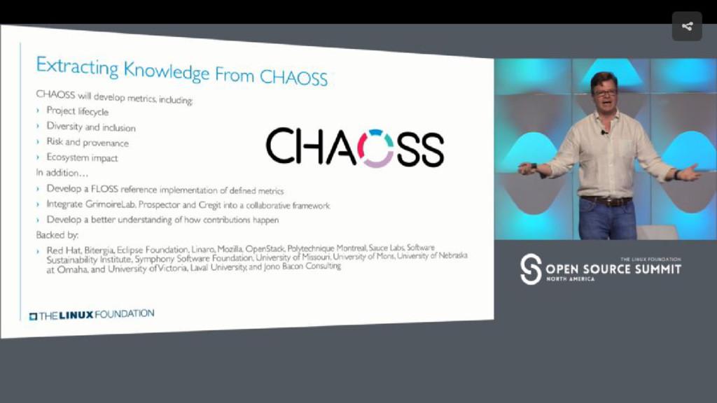 chaoss.community
