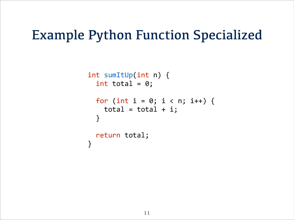 Example Python Function Specialized int	