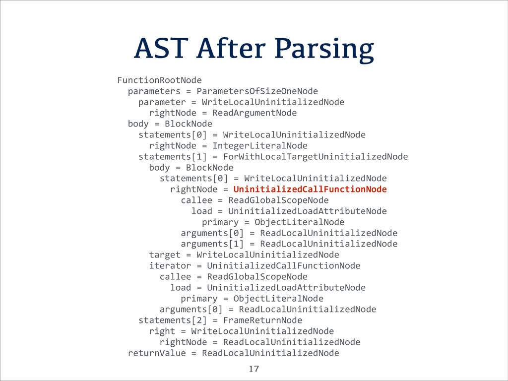 AST After Parsing FunctionRootNode	
