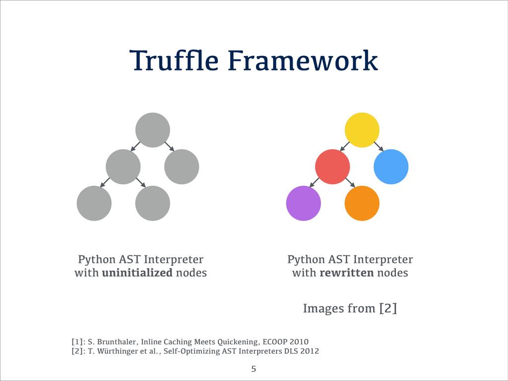 Truffle Framework Python AST Interpreter with un...