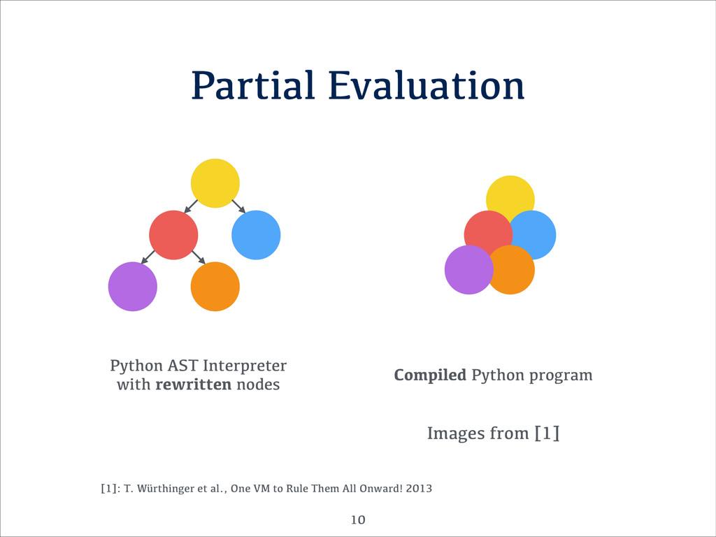 Python AST Interpreter with rewritten nodes Par...