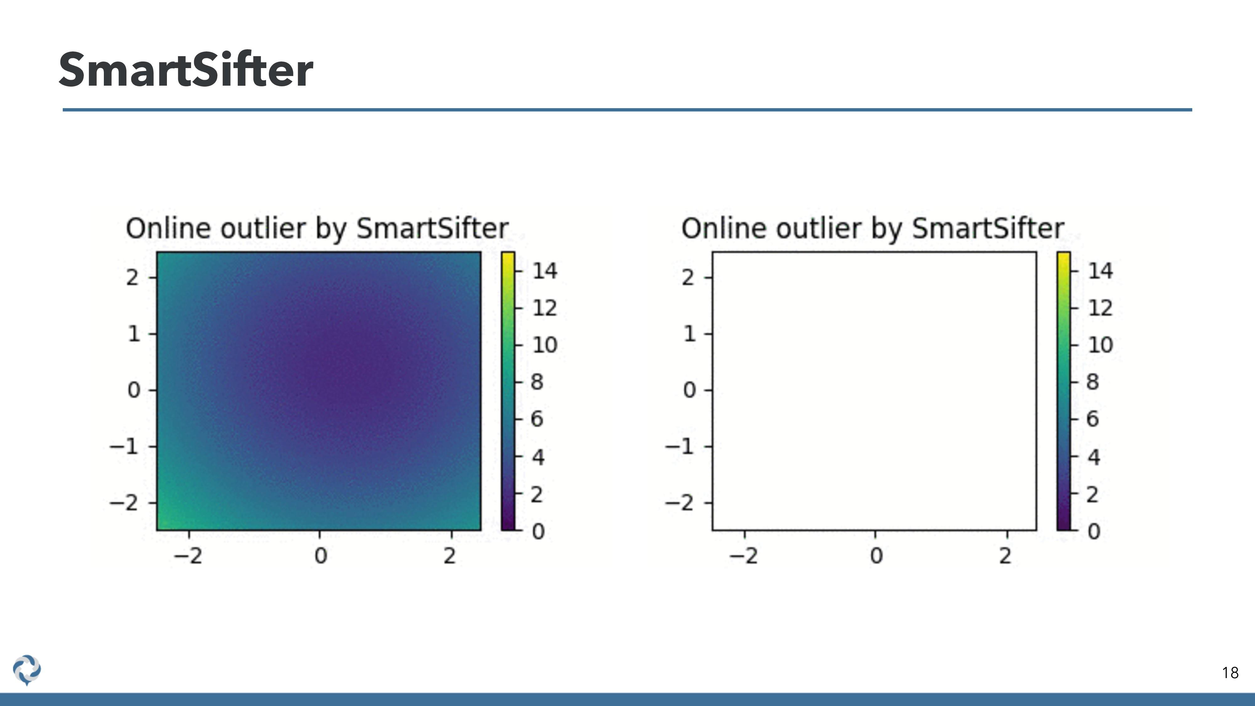 SmartSifter 18