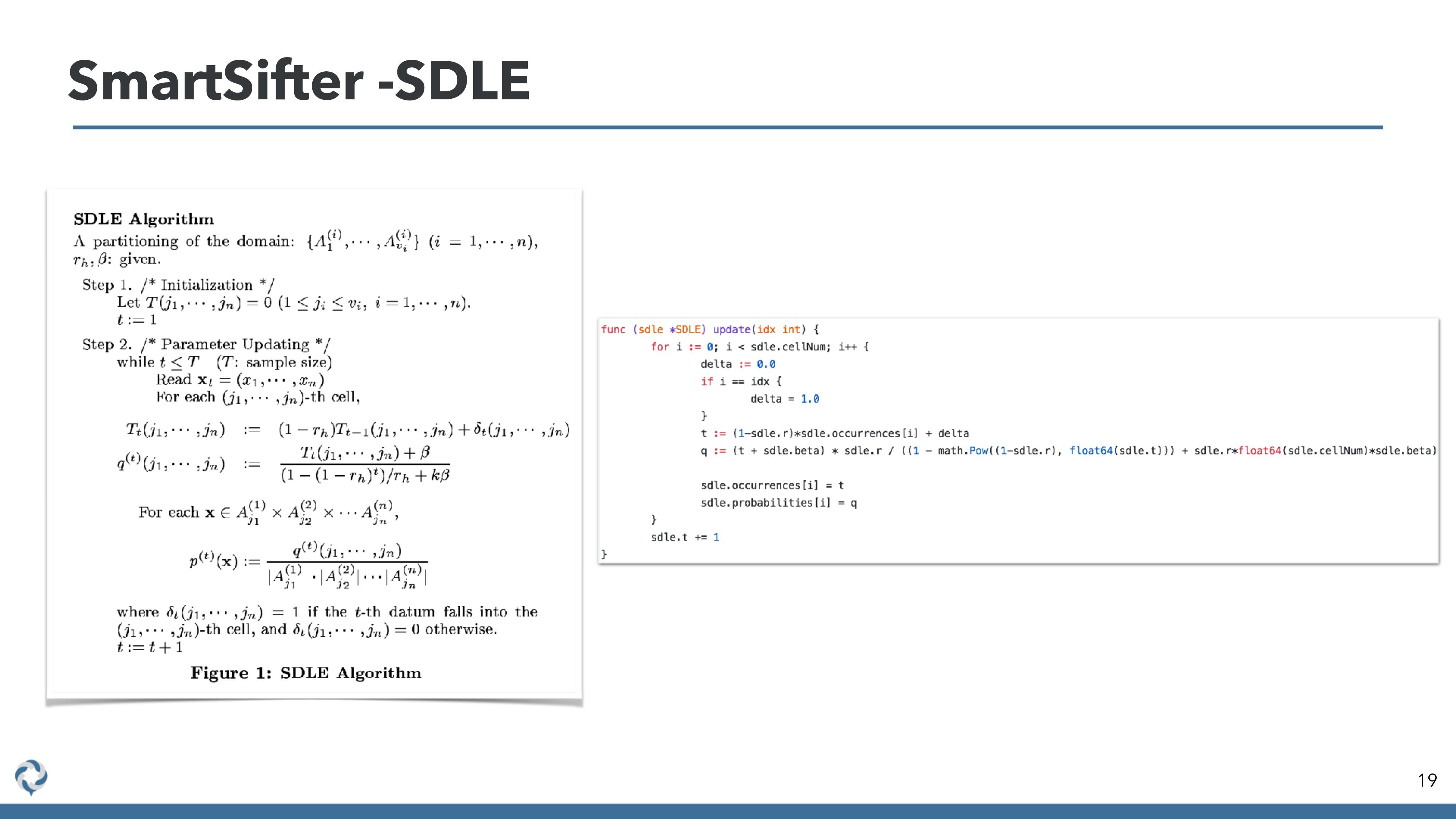SmartSifter -SDLE 19