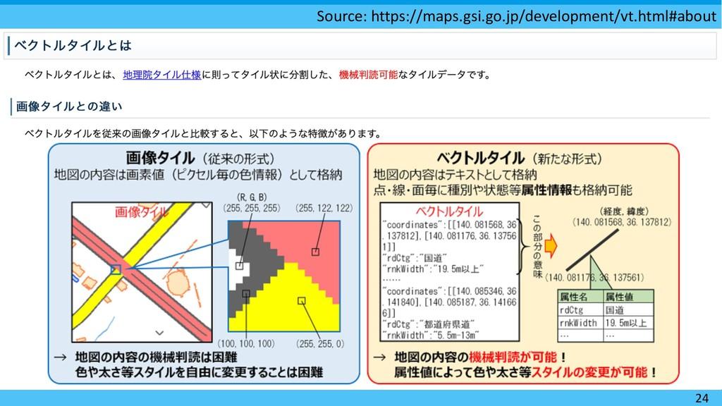 Source: https://maps.gsi.go.jp/development/vt.h...