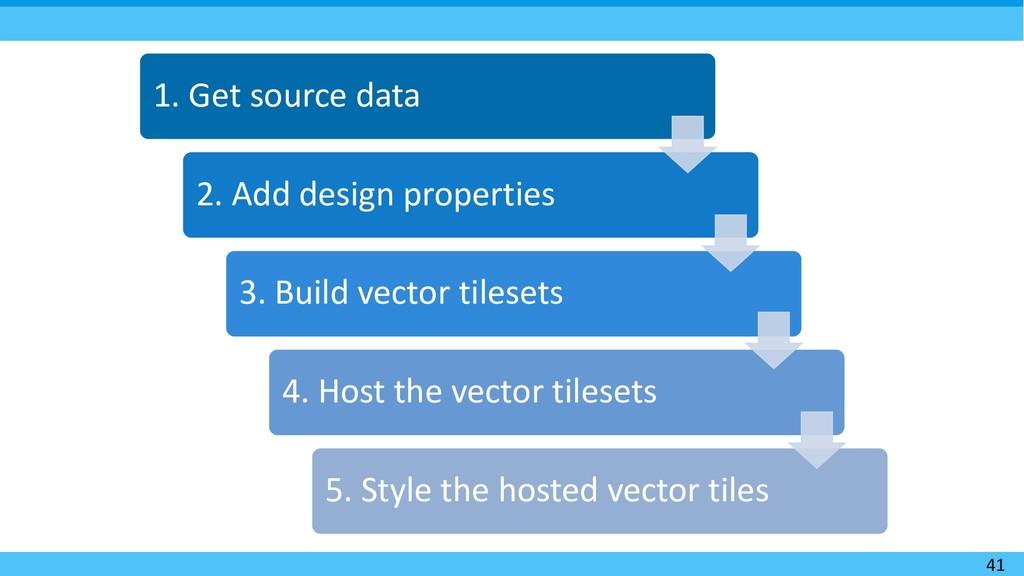 41 1. Get source data 2. Add design properties ...