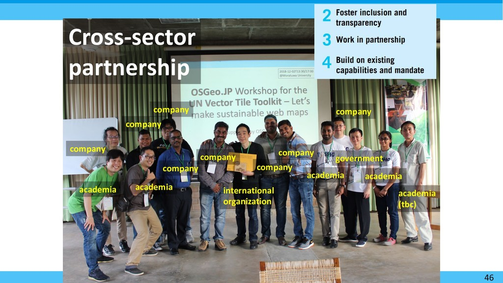 46 Cross-sector partnership academia company co...