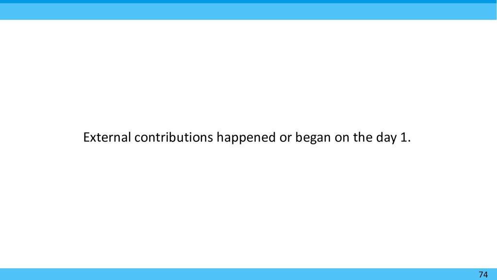 74 External contributions happened or began on ...