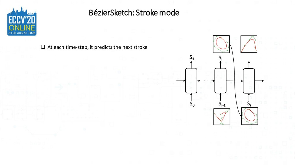 S1 Si Si-1 … S0 Si BézierSketch: Stroke mode ❑ ...