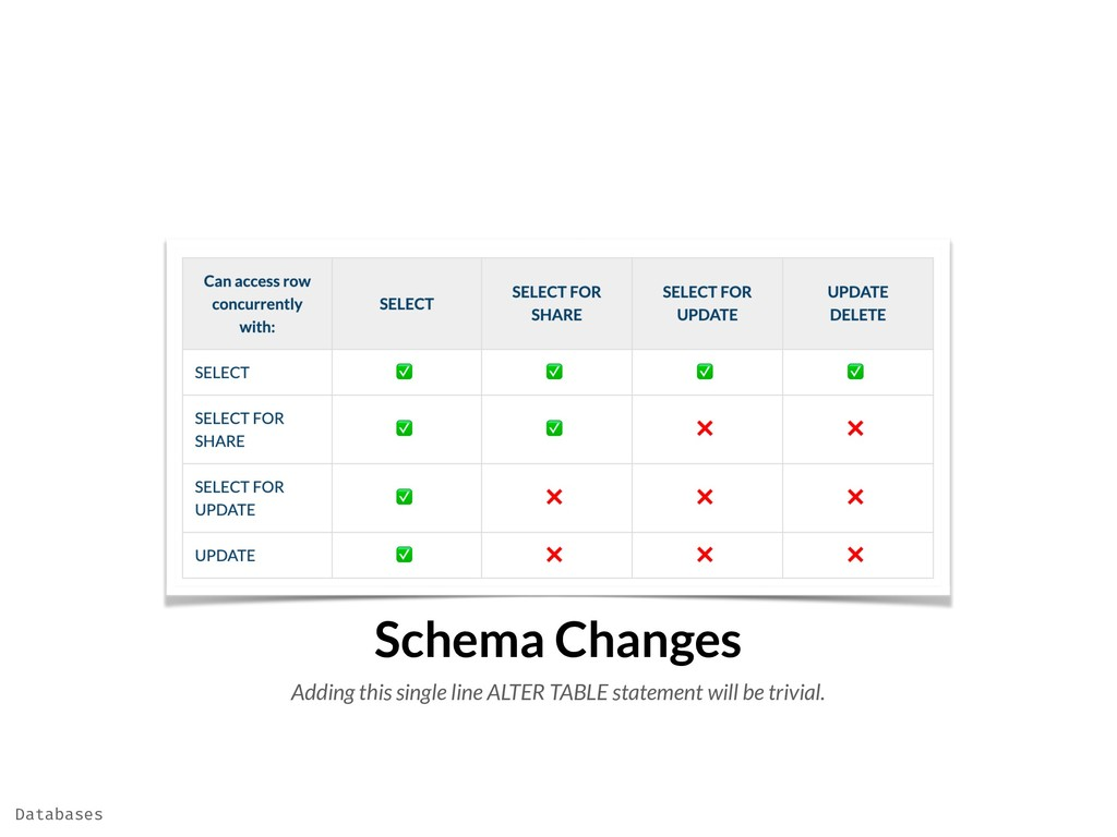 Schema Changes Adding this single line ALTER TA...