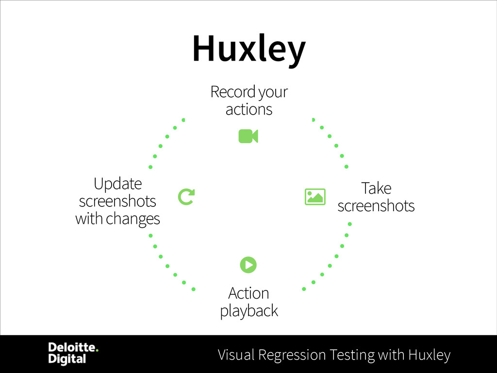 Visual Regression Testing with Huxley Huxley ! ...